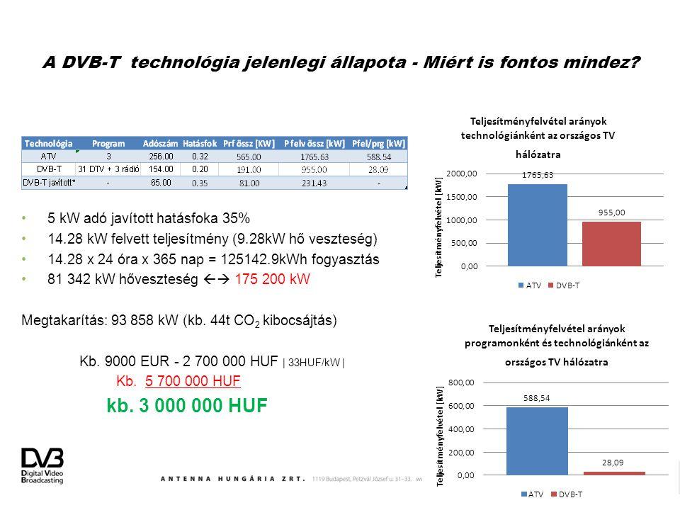A DVB-T technológia jelenlegi állapota - Miért is fontos mindez