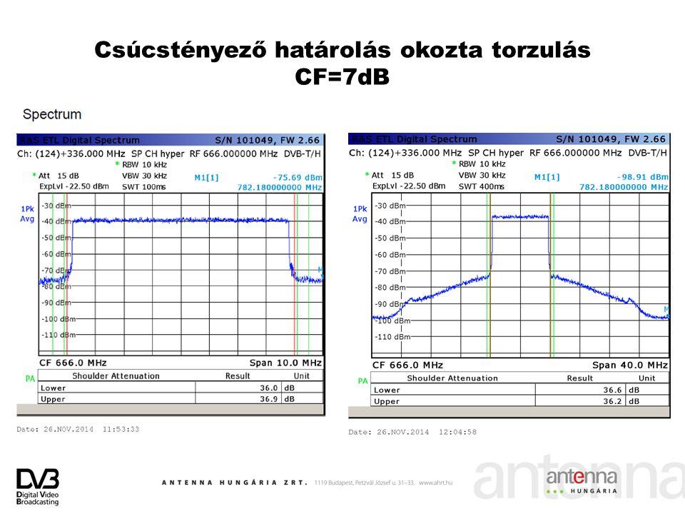 Csúcstényező határolás okozta torzulás CF=7dB