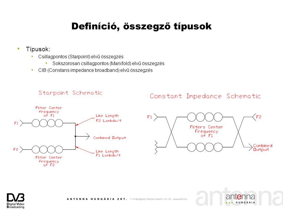 Definíció, összegző típusok