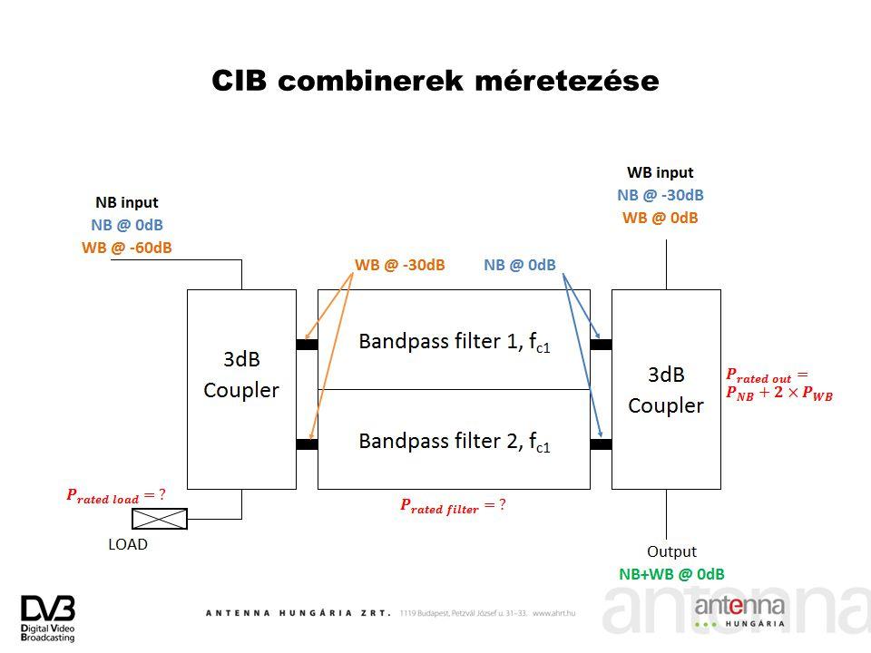 CIB combinerek méretezése