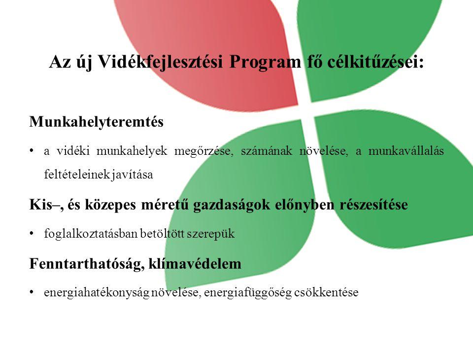 Az új Vidékfejlesztési Program fő célkitűzései: