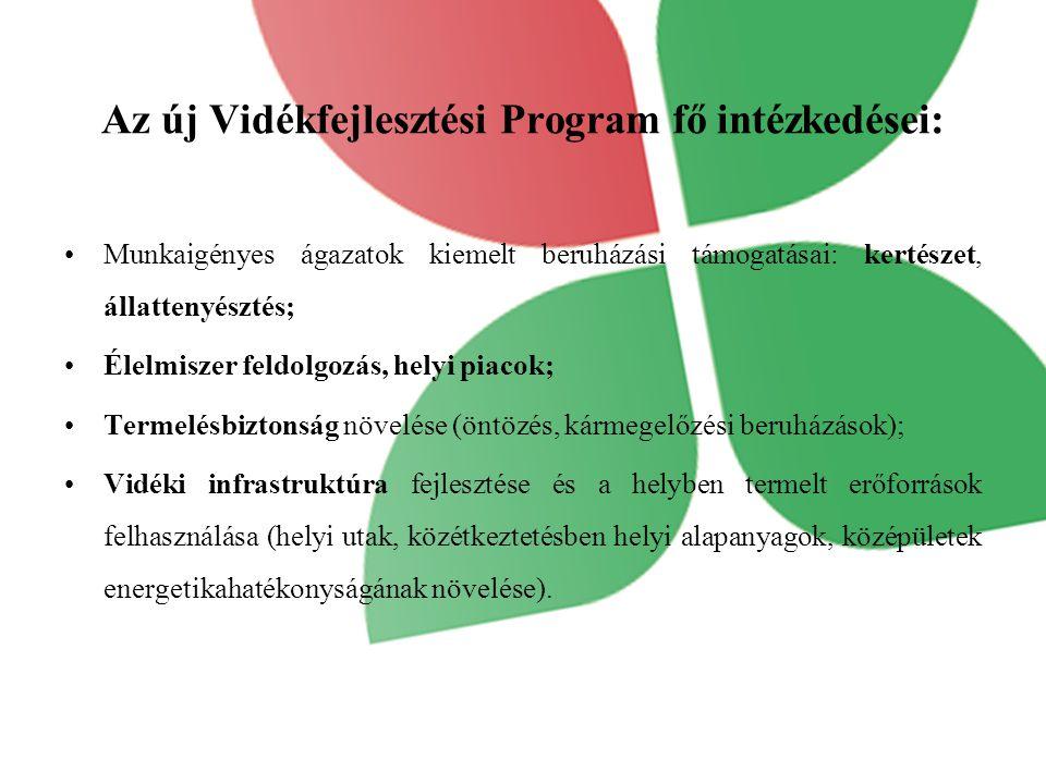Az új Vidékfejlesztési Program fő intézkedései: