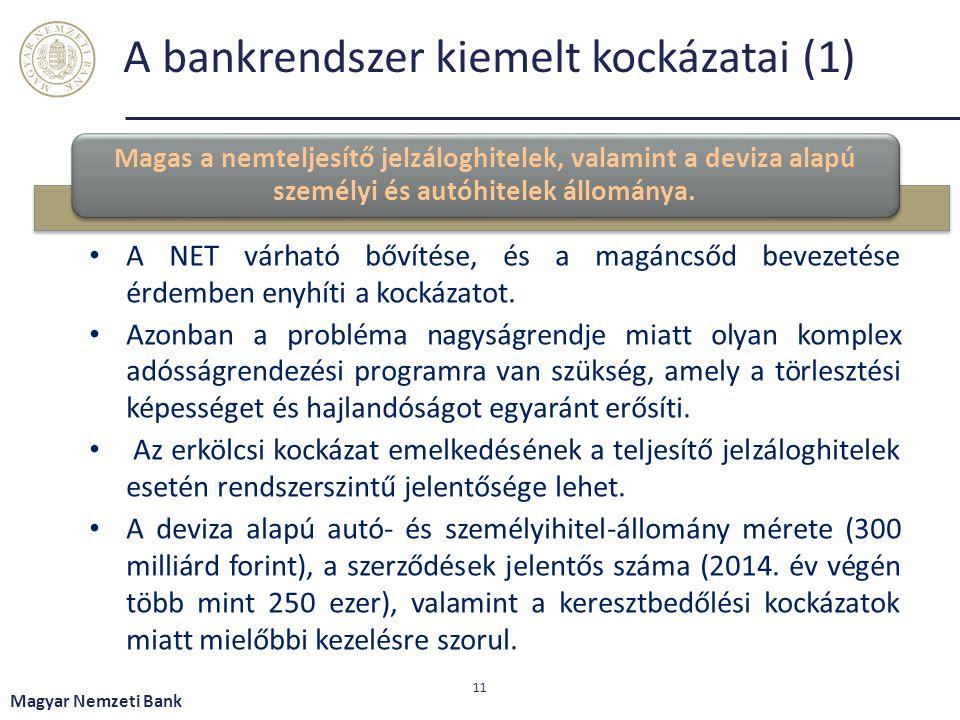 A bankrendszer kiemelt kockázatai (1)
