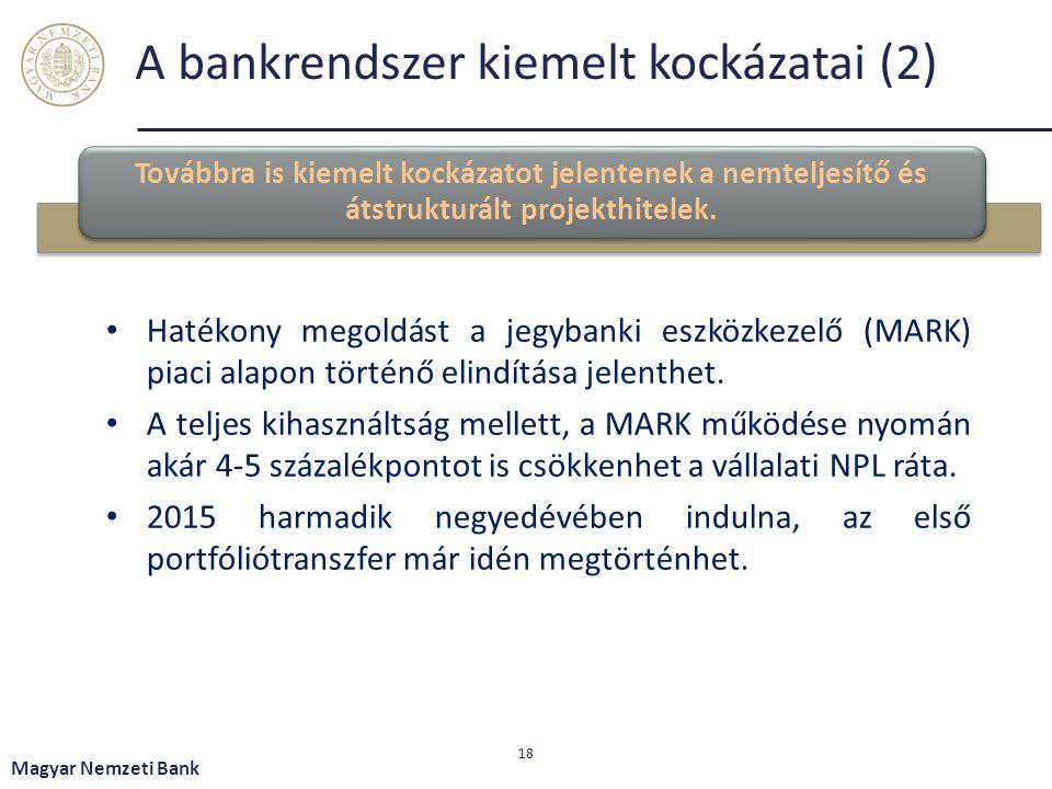 A bankrendszer kiemelt kockázatai (2)