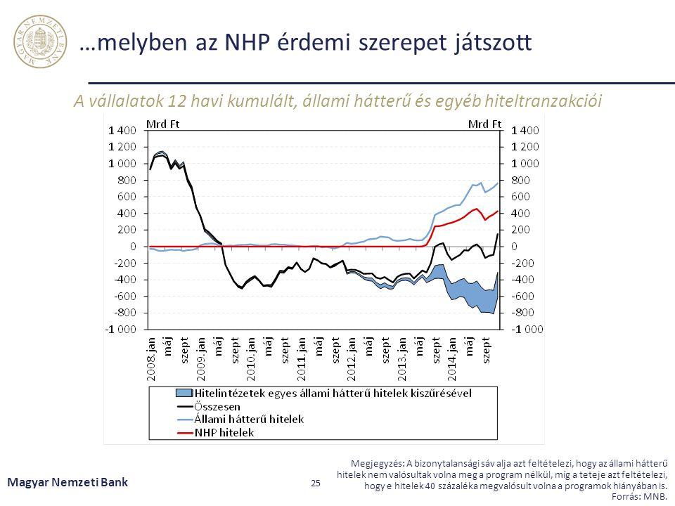…melyben az NHP érdemi szerepet játszott