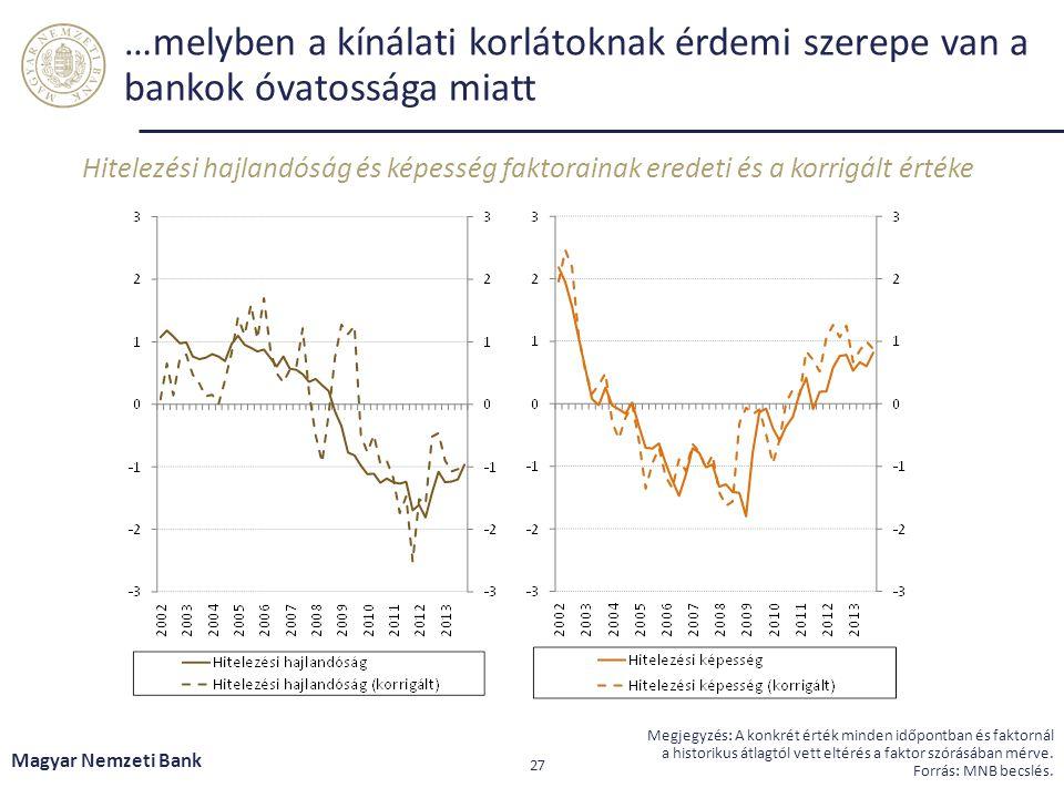 …melyben a kínálati korlátoknak érdemi szerepe van a bankok óvatossága miatt