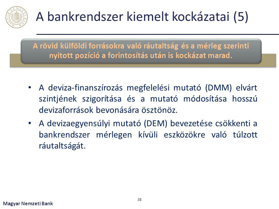 A bankrendszer kiemelt kockázatai (5)