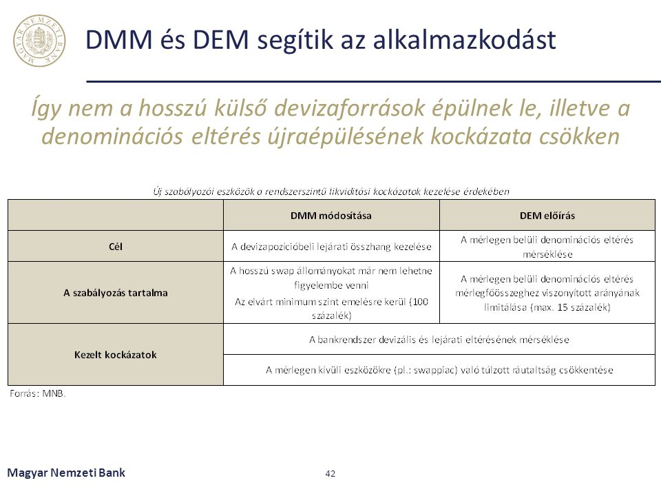 DMM és DEM segítik az alkalmazkodást