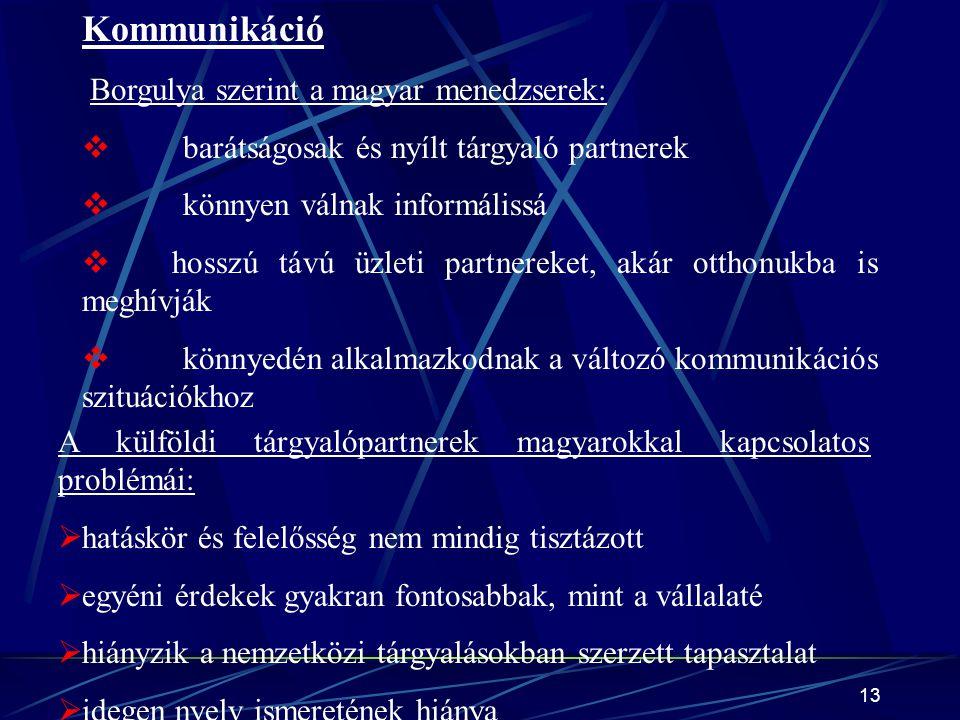 Kommunikáció Borgulya szerint a magyar menedzserek: