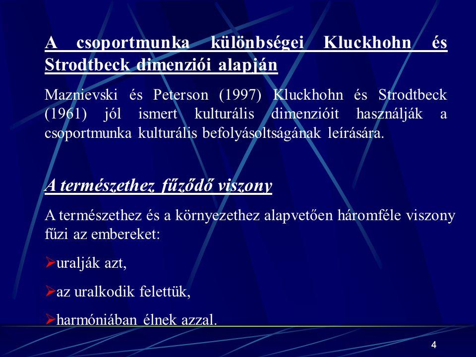 A csoportmunka különbségei Kluckhohn és Strodtbeck dimenziói alapján