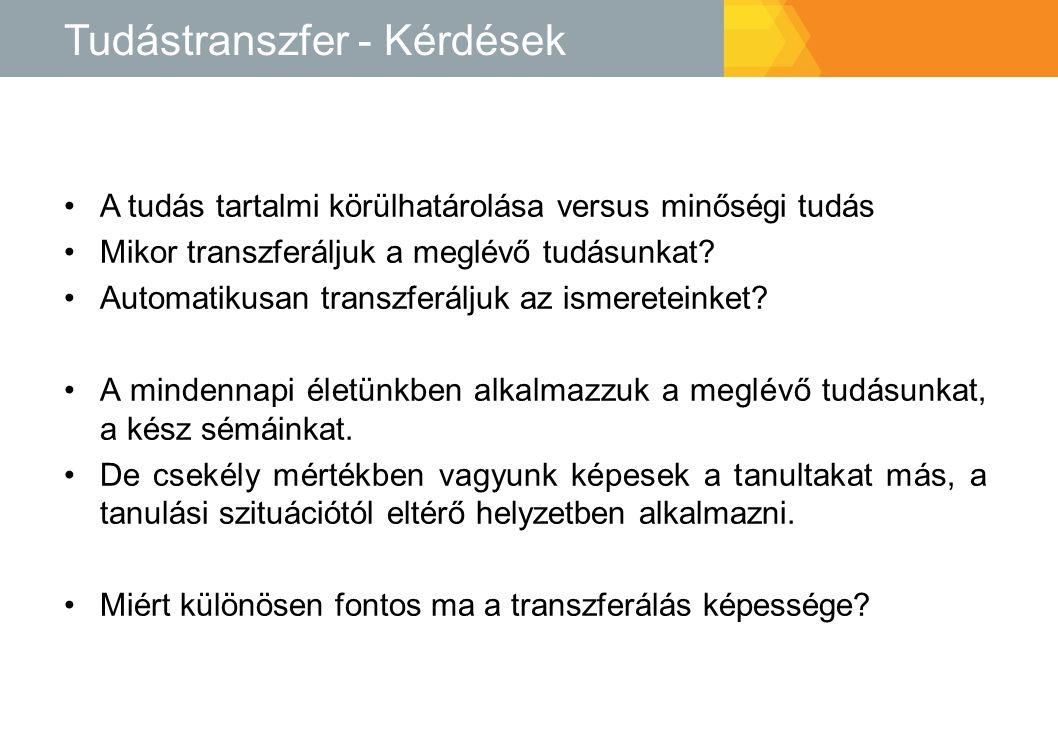 Tudástranszfer - Kérdések