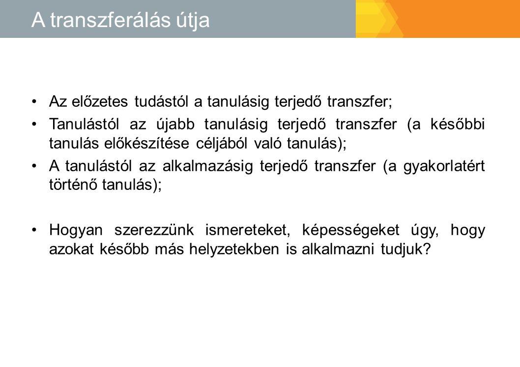 A transzferálás útja Az előzetes tudástól a tanulásig terjedő transzfer;