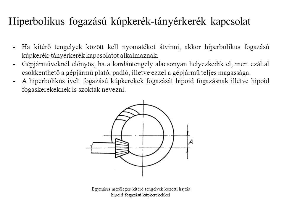 Hiperbolikus fogazású kúpkerék-tányérkerék kapcsolat