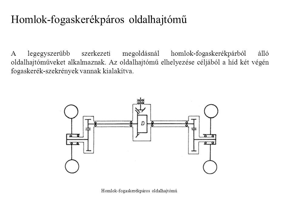 Homlok-fogaskerékpáros oldalhajtómű