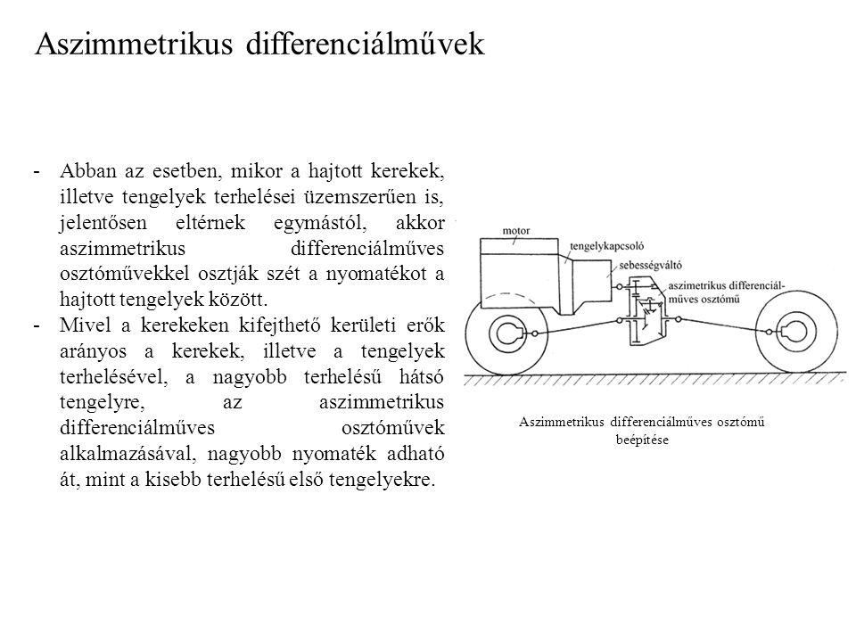 Aszimmetrikus differenciálműves osztómű beépítése