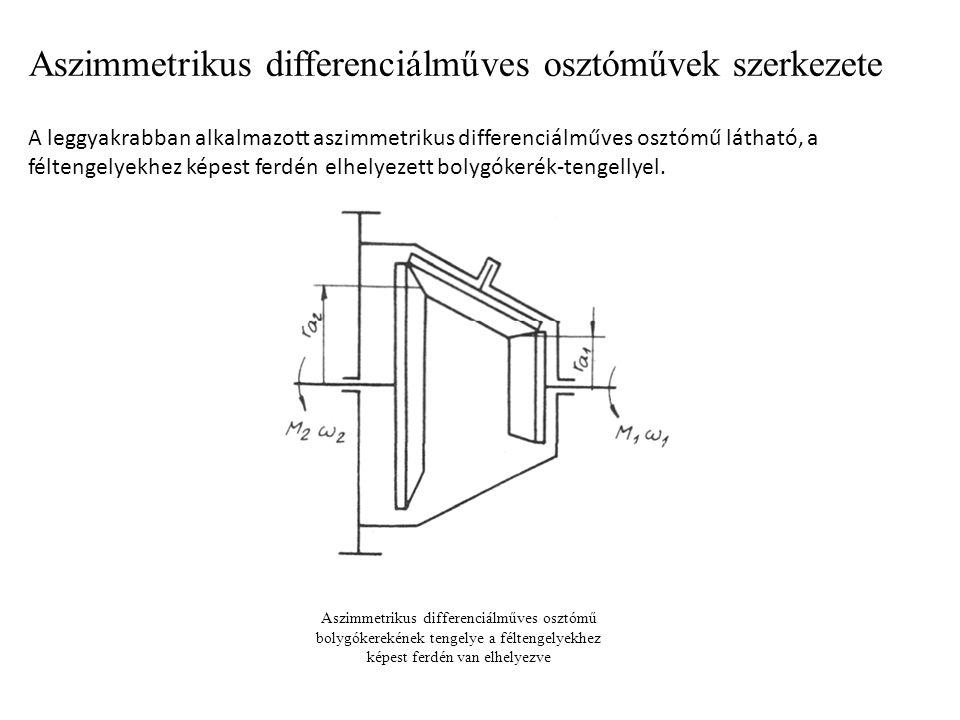 Aszimmetrikus differenciálműves osztóművek szerkezete