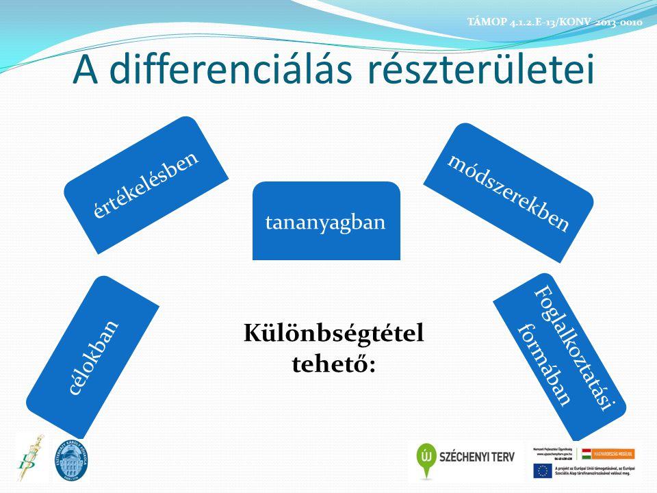 A differenciálás részterületei