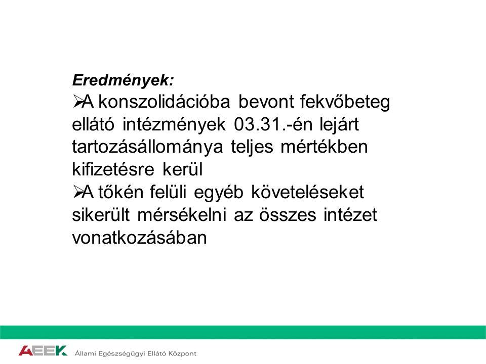 Eredmények: A konszolidációba bevont fekvőbeteg ellátó intézmények 03.31.-én lejárt tartozásállománya teljes mértékben kifizetésre kerül.