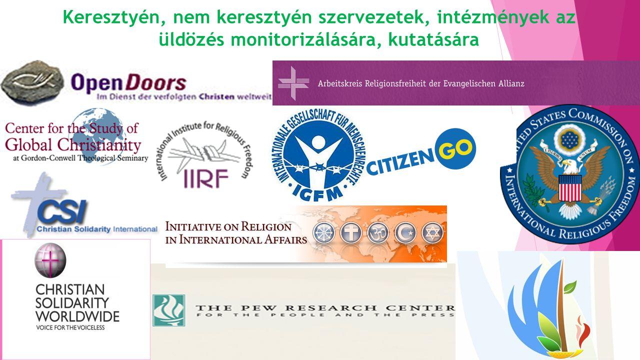 Keresztyén, nem keresztyén szervezetek, intézmények az üldözés monitorizálására, kutatására