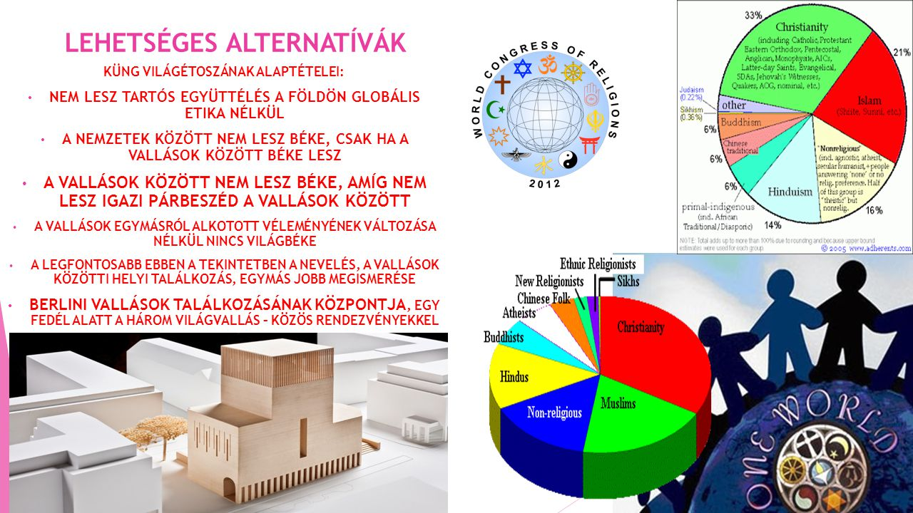 LEHETSÉGES ALTERNATÍVÁK