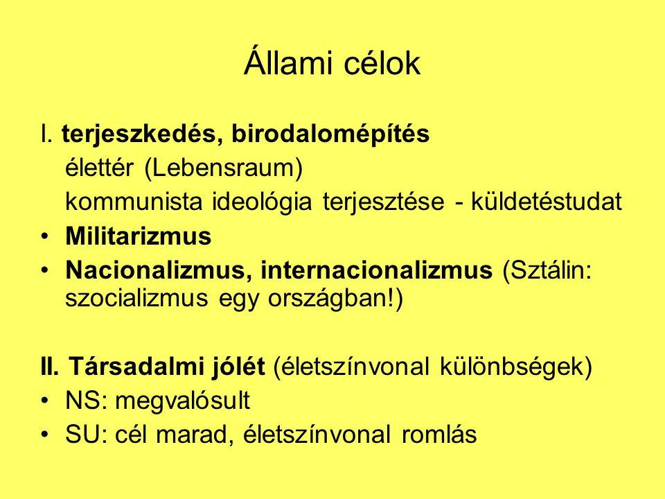 Állami célok I. terjeszkedés, birodalomépítés élettér (Lebensraum)