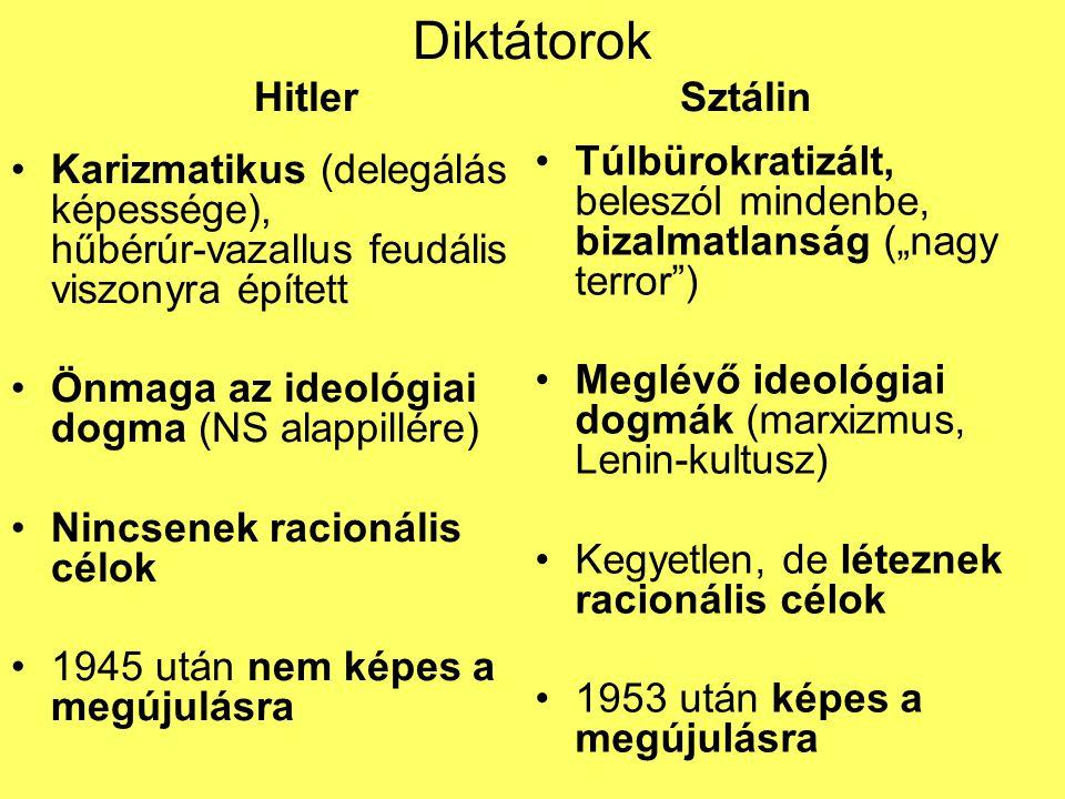 Diktátorok Hitler Sztálin