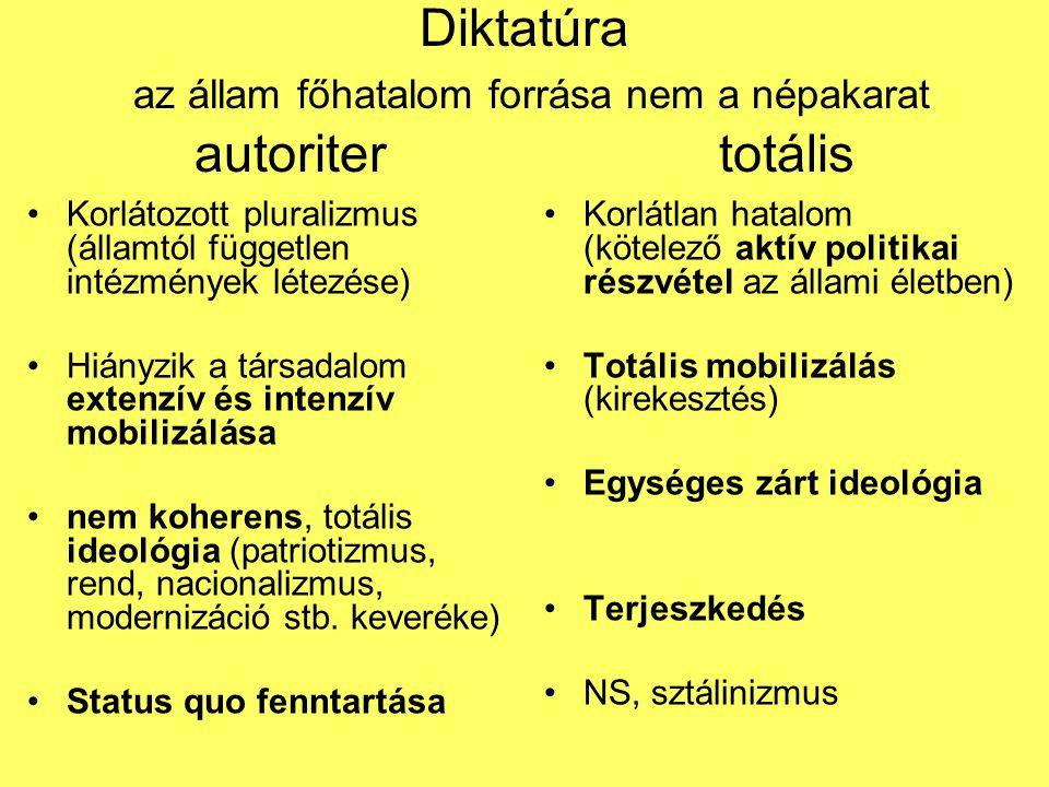 Diktatúra az állam főhatalom forrása nem a népakarat autoriter totális