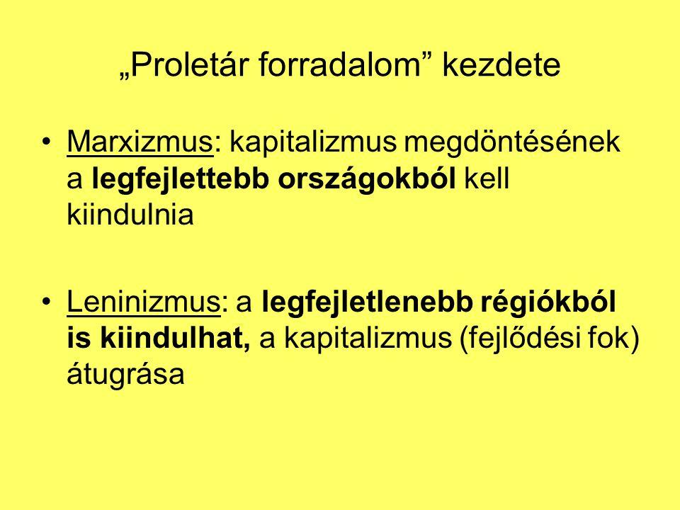 """""""Proletár forradalom kezdete"""