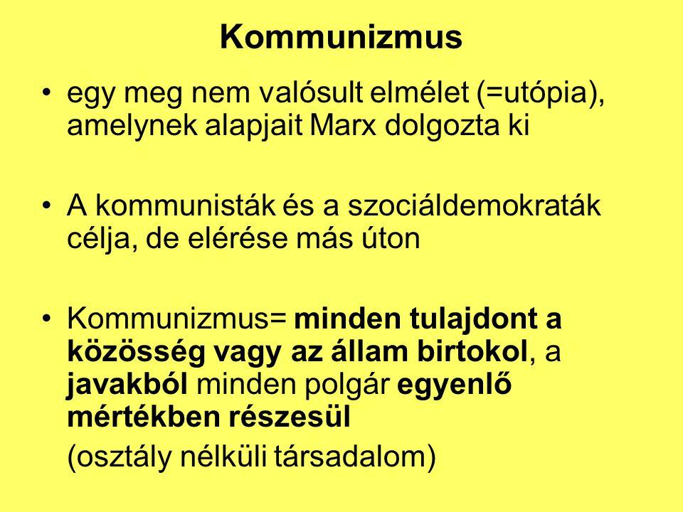 Kommunizmus egy meg nem valósult elmélet (=utópia), amelynek alapjait Marx dolgozta ki.