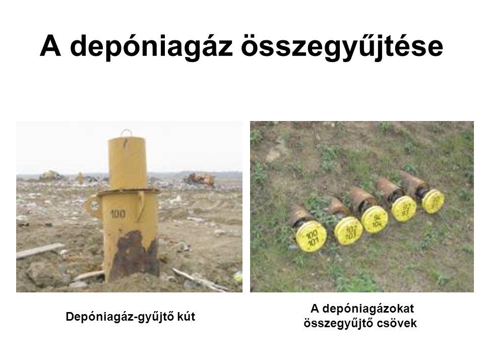 A depóniagáz összegyűjtése