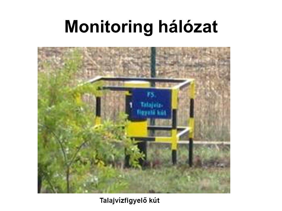 Monitoring hálózat Talajvízfigyelő kút