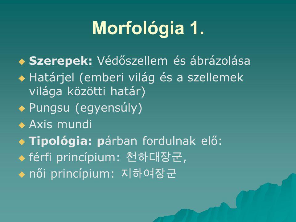 Morfológia 1. Szerepek: Védőszellem és ábrázolása