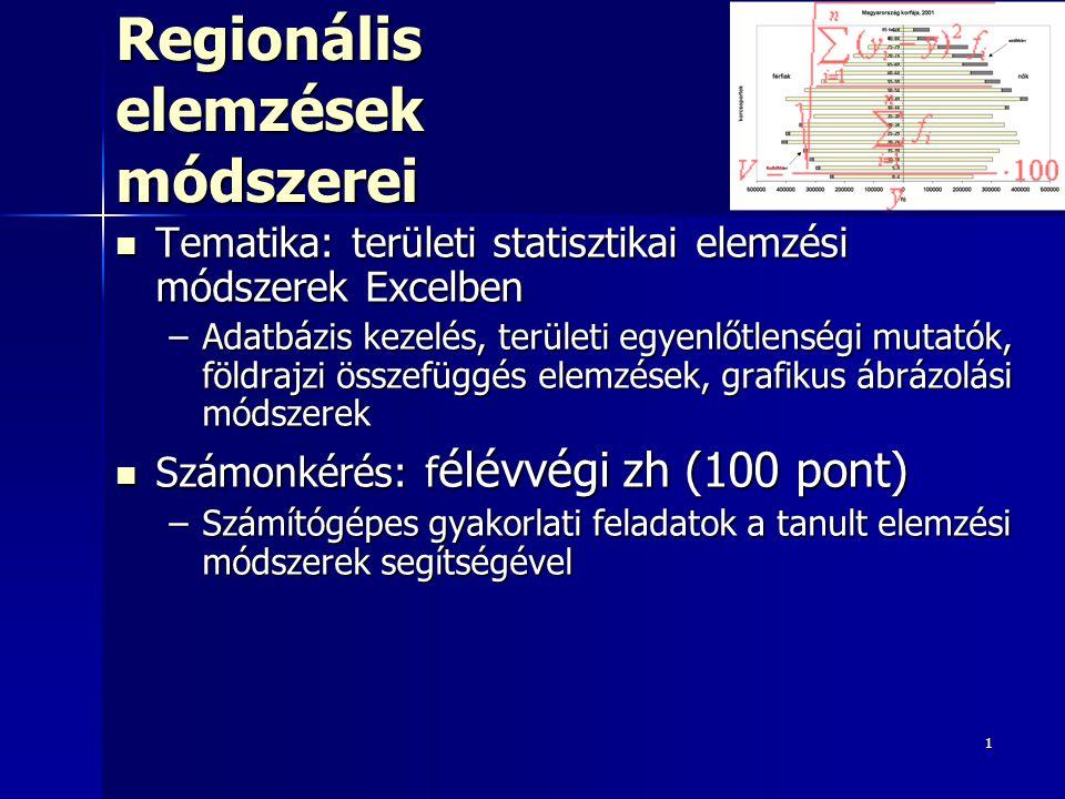 Regionális elemzések módszerei