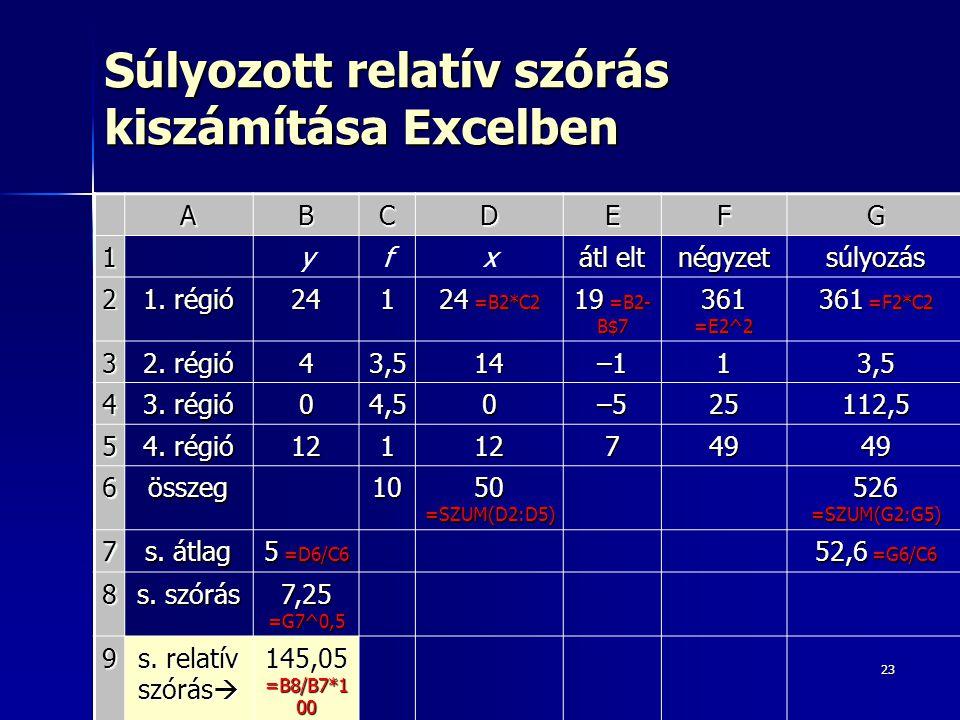 Súlyozott relatív szórás kiszámítása Excelben