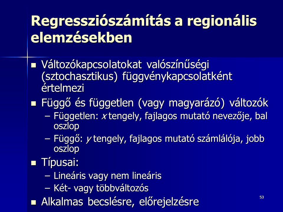 Regressziószámítás a regionális elemzésekben