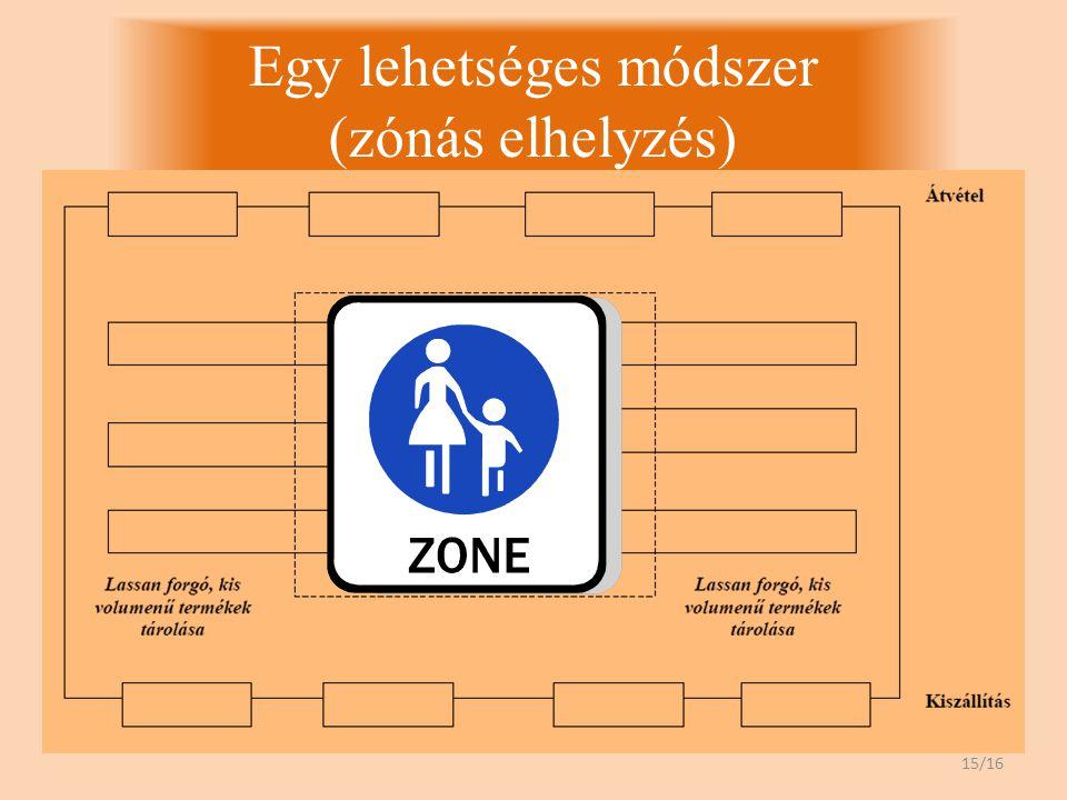 Egy lehetséges módszer (zónás elhelyzés)