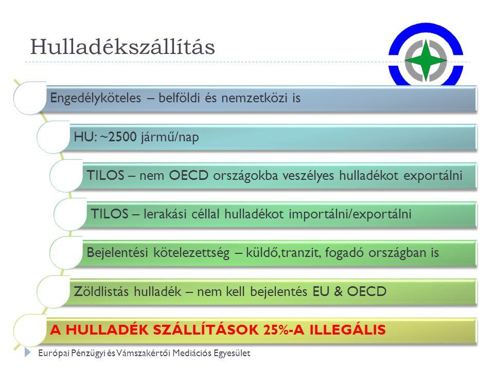 Hulladékszállítás Európai Pénzügyi és Vámszakértői Mediációs Egyesület