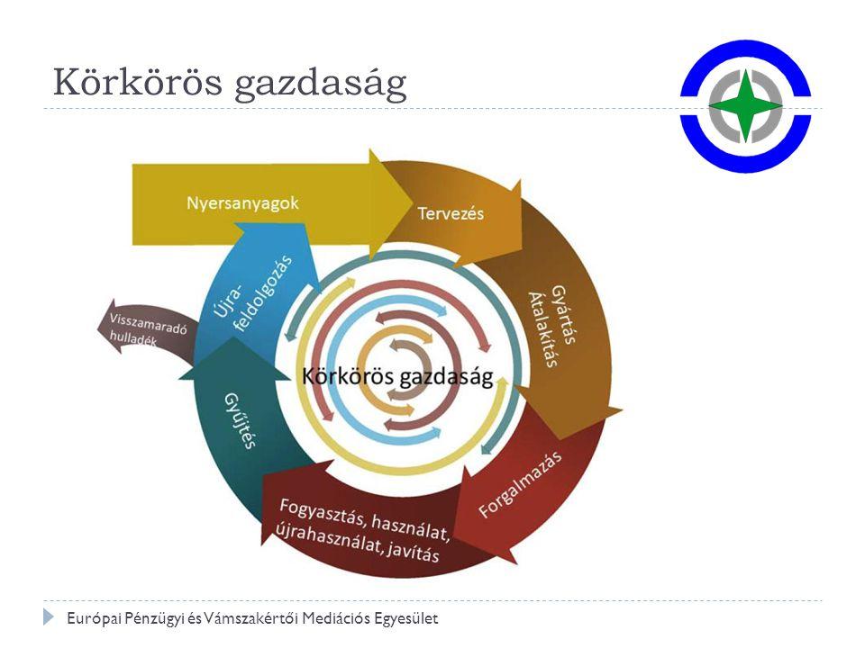 Körkörös gazdaság Európai Pénzügyi és Vámszakértői Mediációs Egyesület