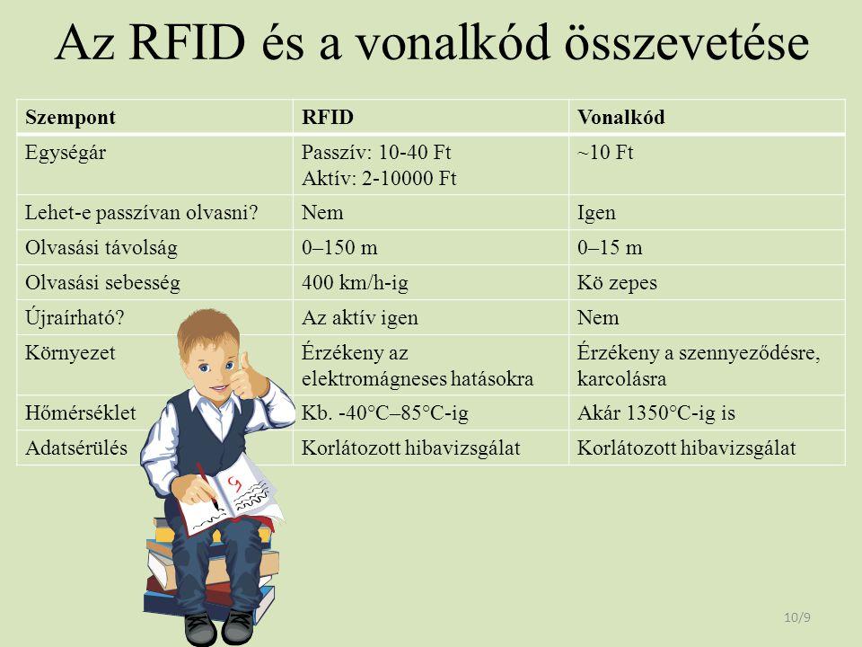 Az RFID és a vonalkód összevetése
