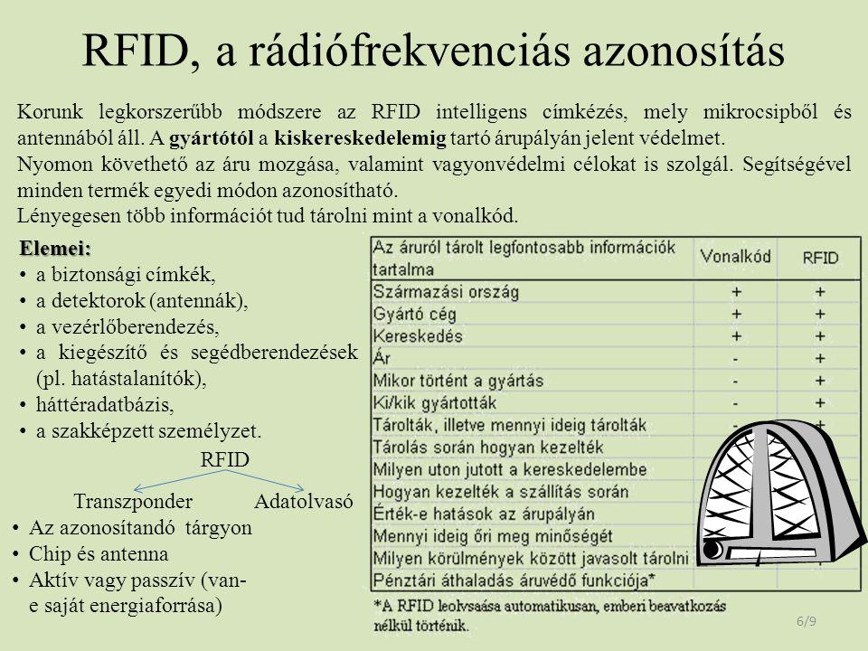 RFID, a rádiófrekvenciás azonosítás