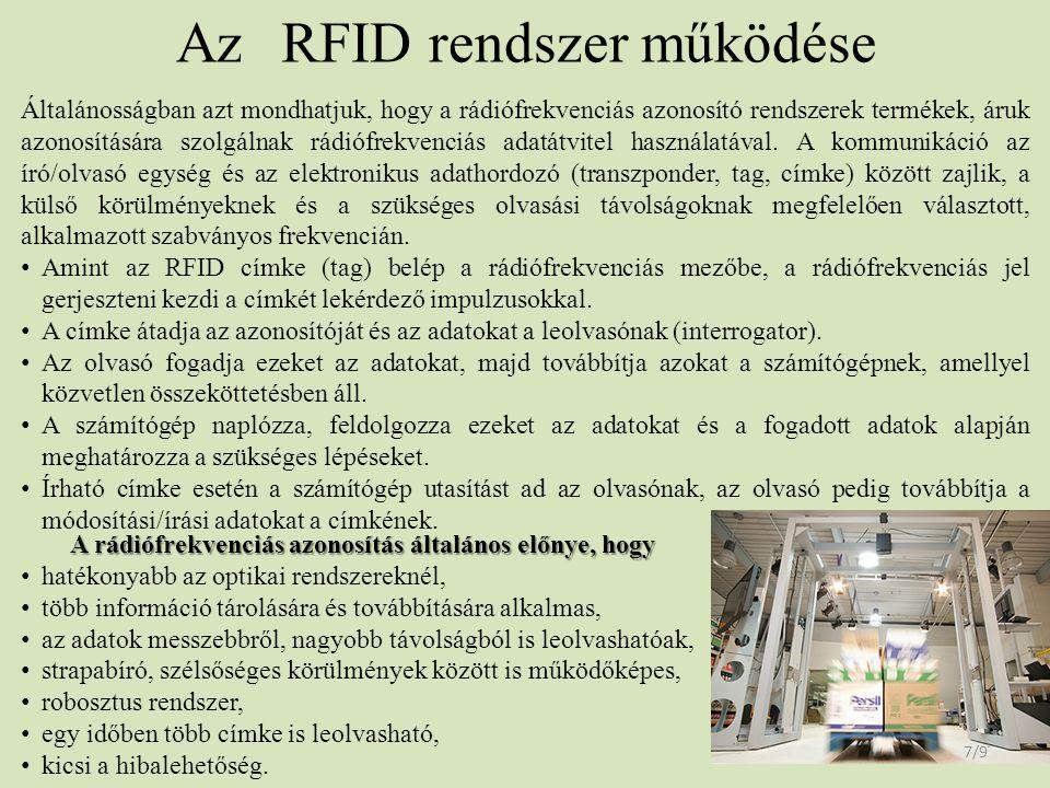 Az RFID rendszer működése