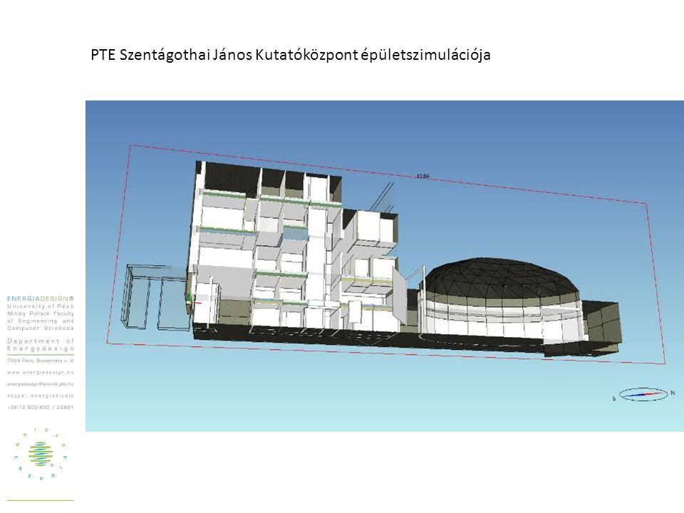 Sze PTE Szentágothai János Kutatóközpont épületszimulációja
