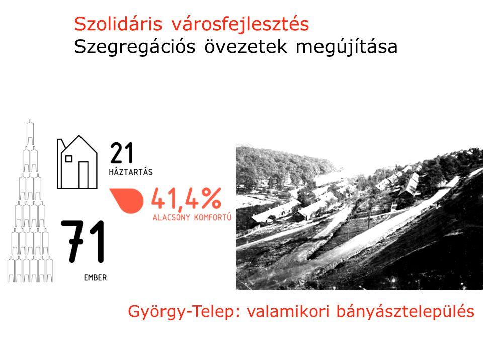Szolidáris városfejlesztés Szegregációs övezetek megújítása