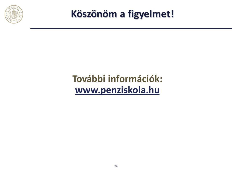 További információk: www.penziskola.hu