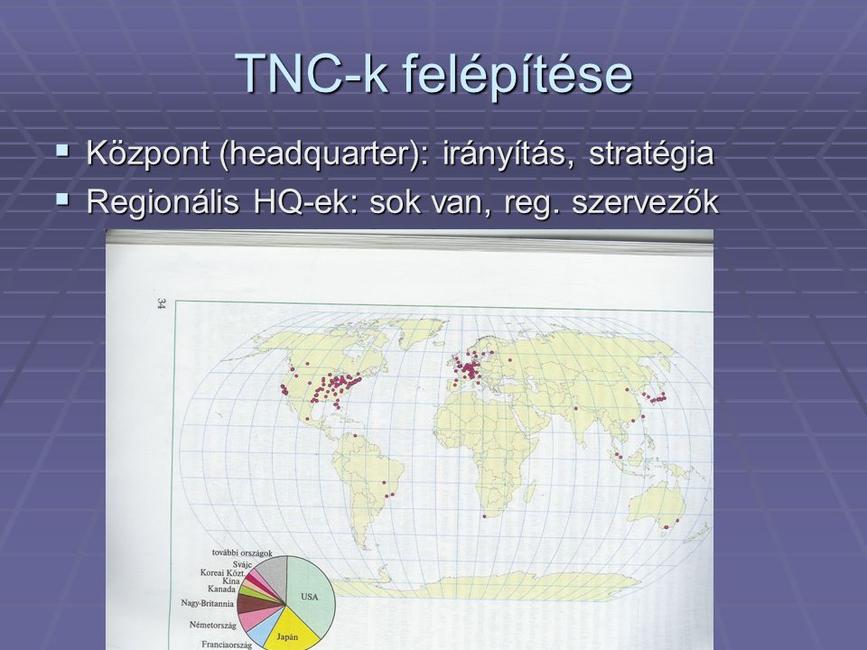 TNC-k felépítése Központ (headquarter): irányítás, stratégia