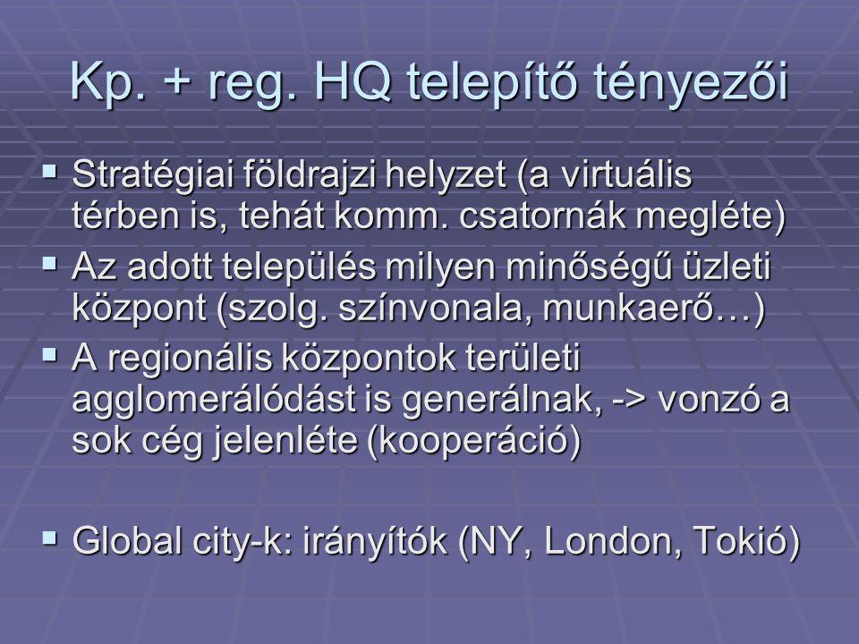 Kp. + reg. HQ telepítő tényezői