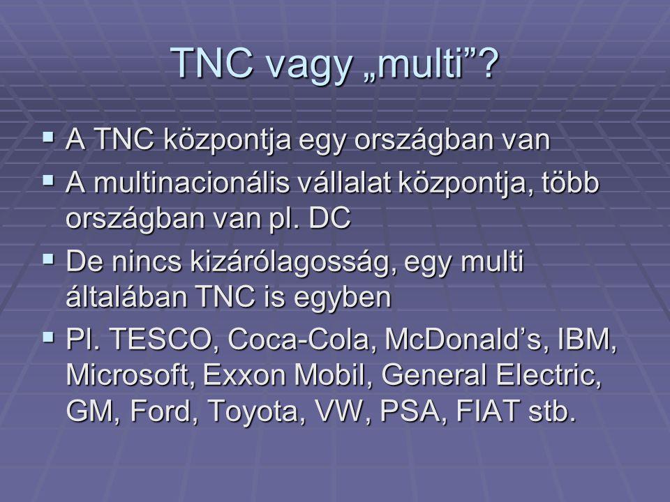 """TNC vagy """"multi A TNC központja egy országban van"""