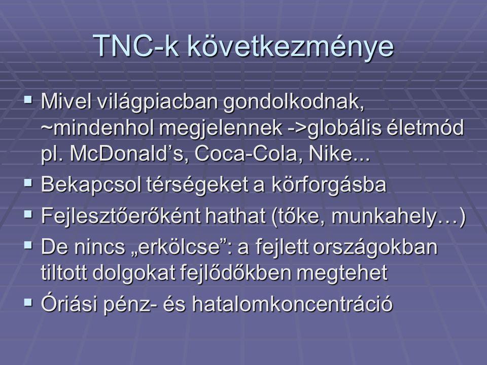 TNC-k következménye Mivel világpiacban gondolkodnak, ~mindenhol megjelennek ->globális életmód pl. McDonald's, Coca-Cola, Nike...