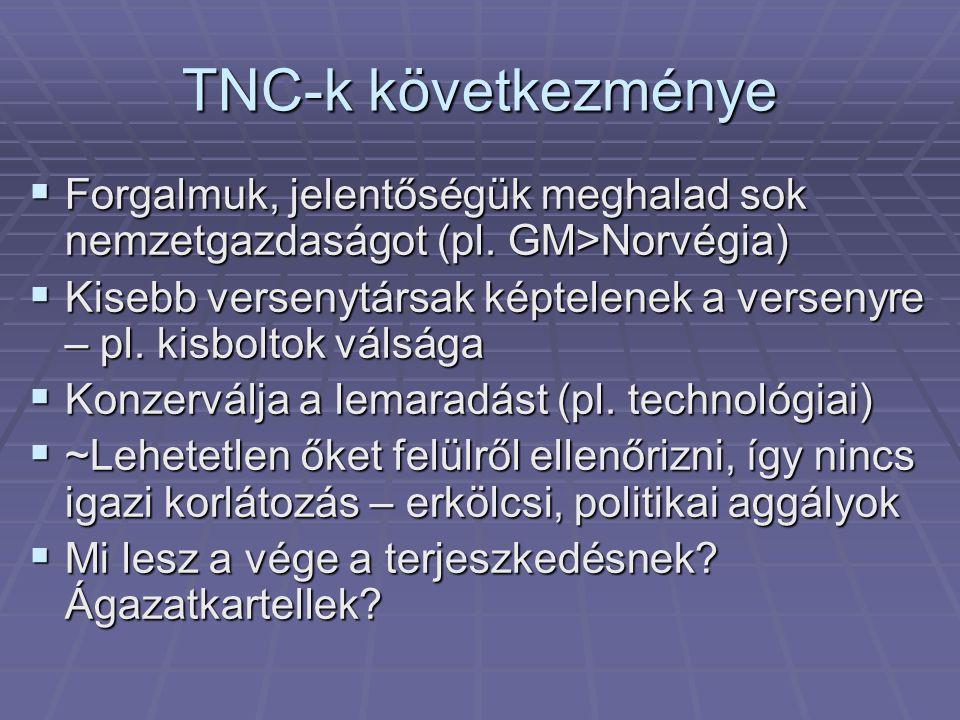 TNC-k következménye Forgalmuk, jelentőségük meghalad sok nemzetgazdaságot (pl. GM>Norvégia)