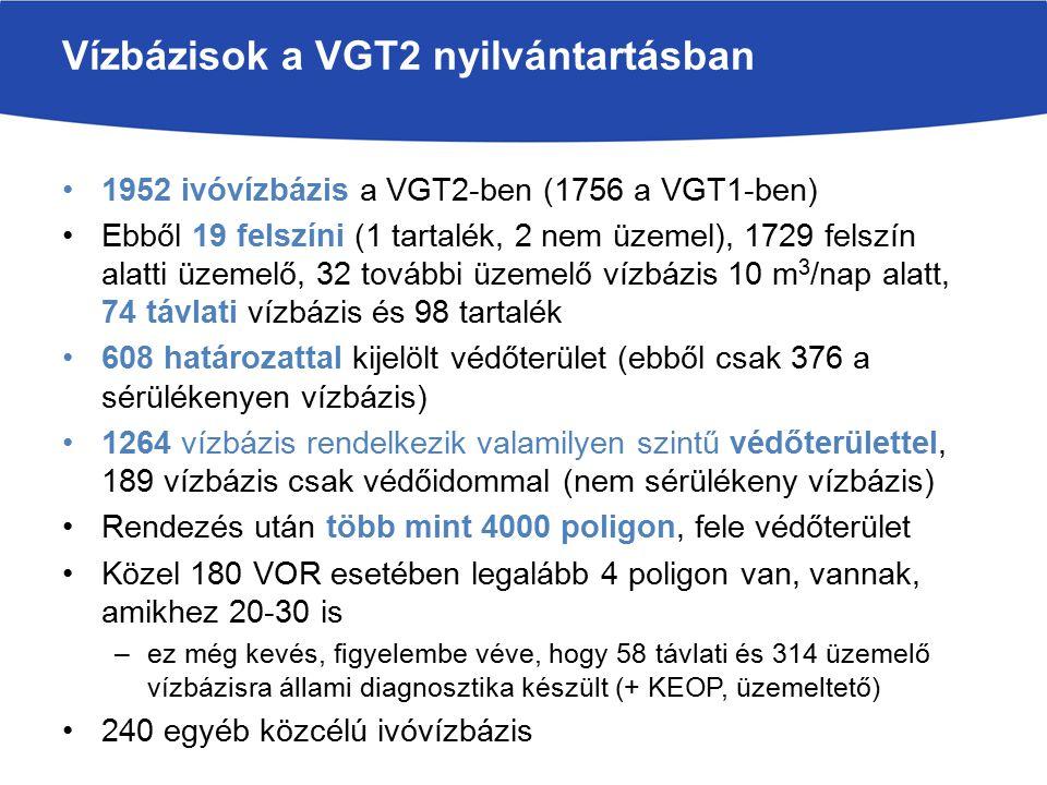 Vízbázisok a VGT2 nyilvántartásban